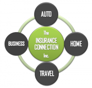 The Insurance Connection Inc.